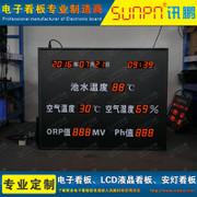 石开通用LED显示系统