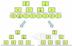 双轨制直销会员管理系统