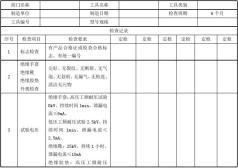 大唐快餐店管理系统(单机版)