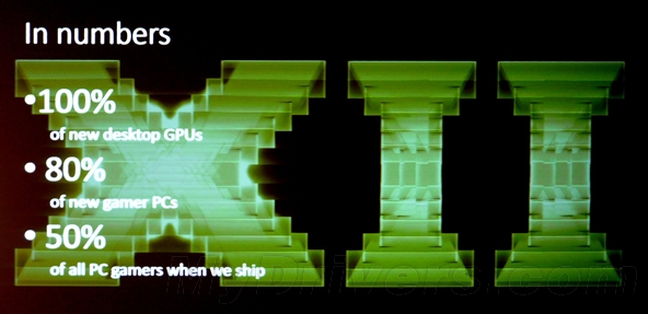 DirectX12截图3