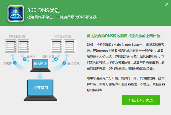 360dns优选工具截图