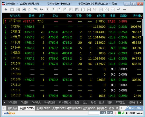 文华财经期货软件截图
