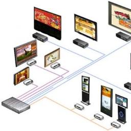 多媒体综合信息发布系统