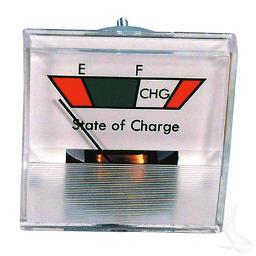 ChargeMeter