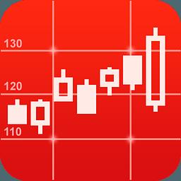 股票软件LOGO
